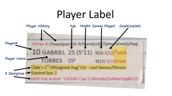 Player Label