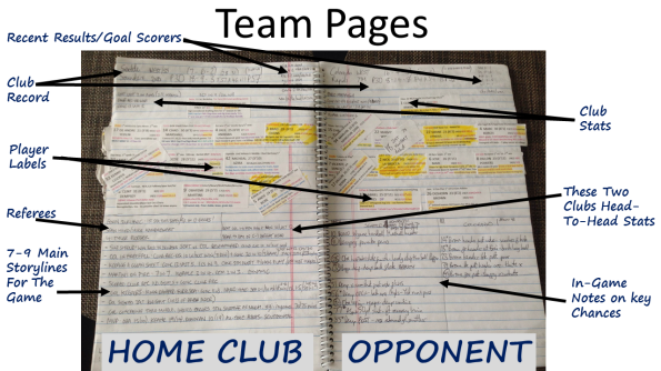 Team Pages